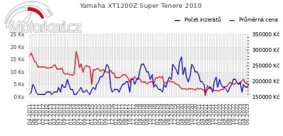 Yamaha XT1200Z Super Tenere 2010