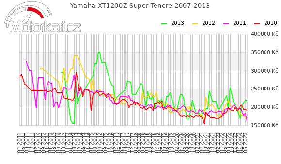 Yamaha XT1200Z Super Tenere 2007-2013