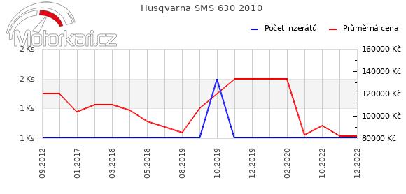 Husqvarna SMS 630 2010