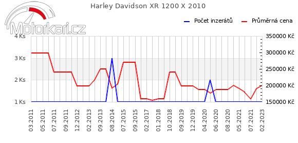 Harley Davidson XR 1200 X 2010