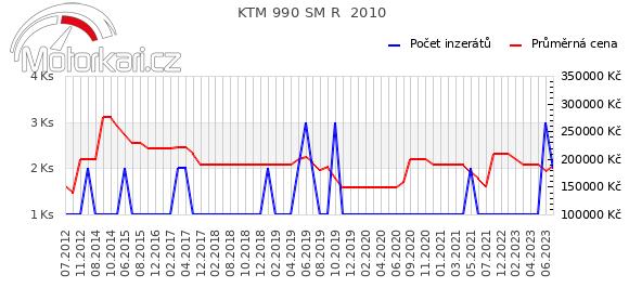 KTM 990 SM R  2010