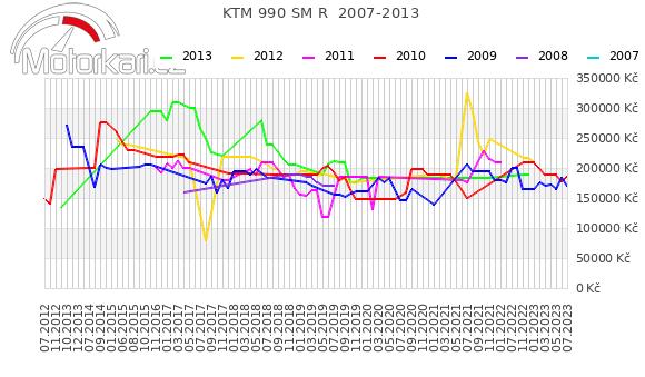 KTM 990 SM R  2007-2013
