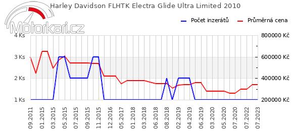 Harley Davidson FLHTK Electra Glide Ultra Limited 2010