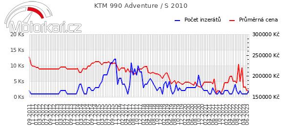 KTM 990 Adventure / S 2010