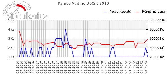Kymco Xciting 300iR 2010