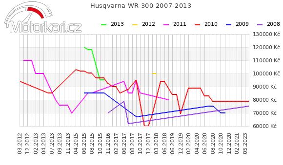 Husqvarna WR 300 2007-2013