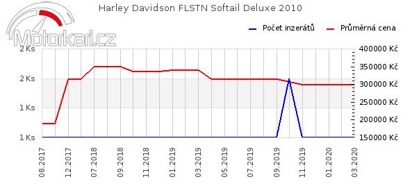 Harley Davidson FLSTN Softail Deluxe 2010