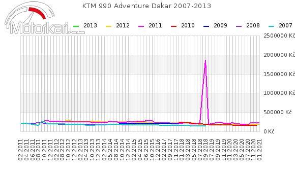 KTM 990 Adventure Dakar 2007-2013