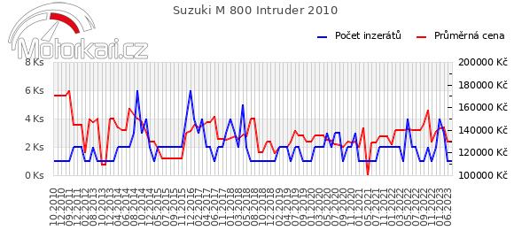 Suzuki M 800 Intruder 2010
