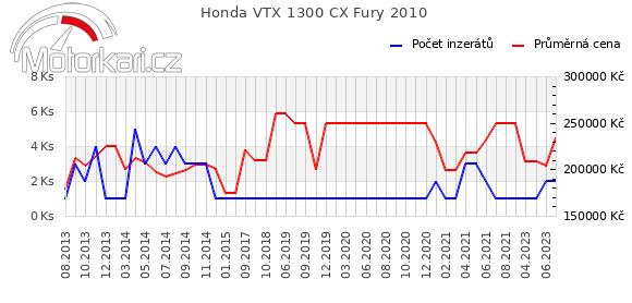 Honda VTX 1300 CX Fury 2010