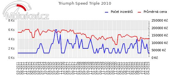 Triumph Speed Triple 2010