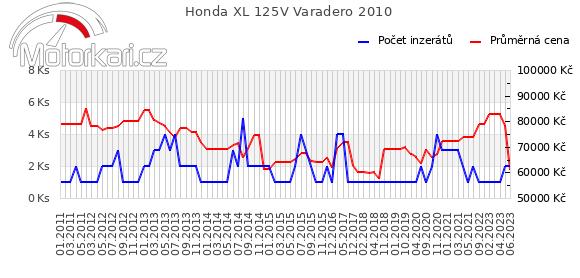 Honda XL 125V Varadero 2010