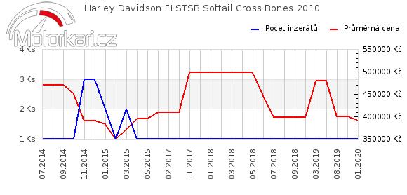 Harley Davidson FLSTSB Softail Cross Bones 2010