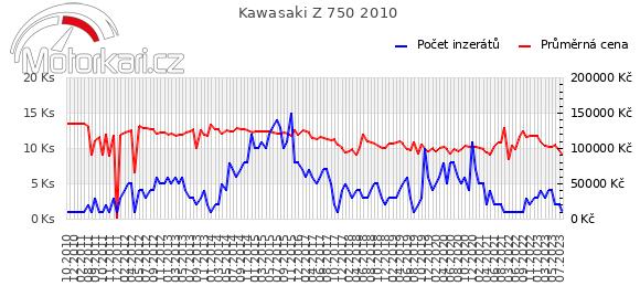 Kawasaki Z 750 2010