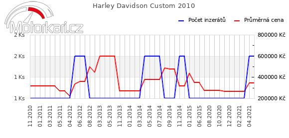Harley Davidson Custom 2010