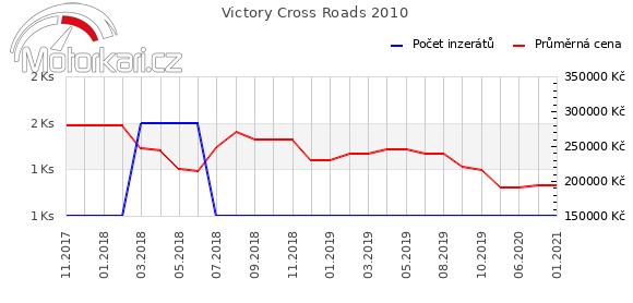 Victory Cross Roads 2010