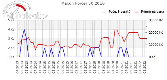 Maxon Forcer 50 2010