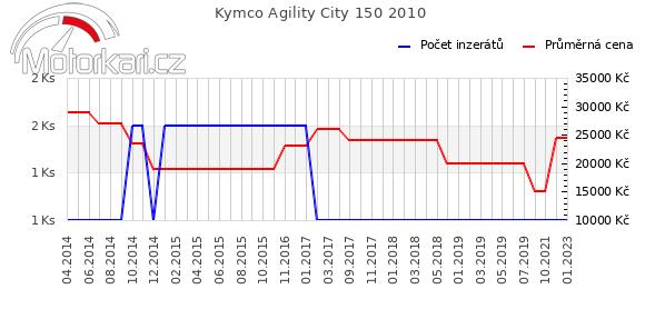 Kymco Agility City 150 2010