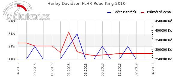 Harley Davidson FLHR Road King 2010