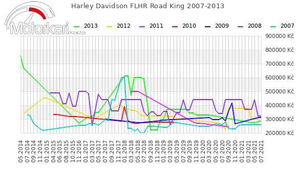 Harley Davidson FLHR Road King 2007-2013