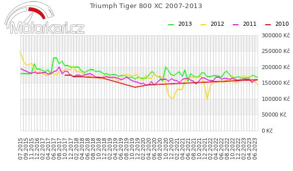 Triumph Tiger 800 XC 2007-2013