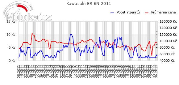 Kawasaki ER 6N 2011