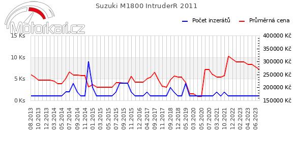 Suzuki M1800 IntruderR 2011