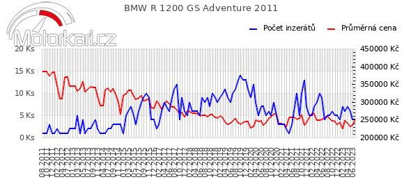 BMW R 1200 GS Adventure 2011