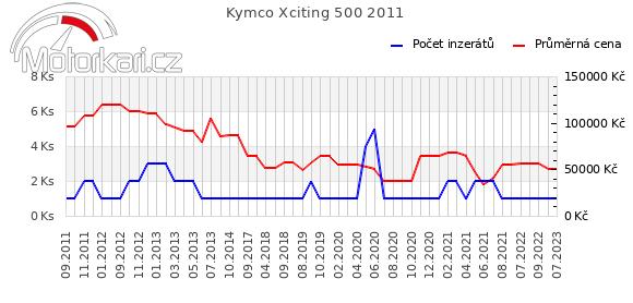 Kymco Xciting 500 2011