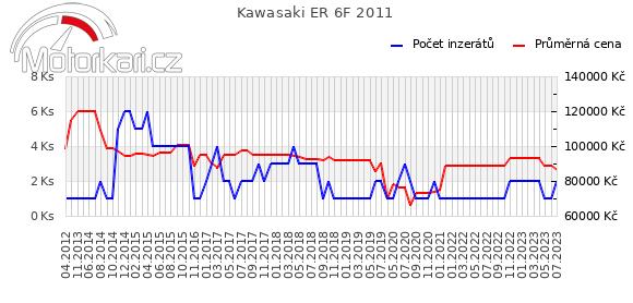 Kawasaki ER 6F 2011