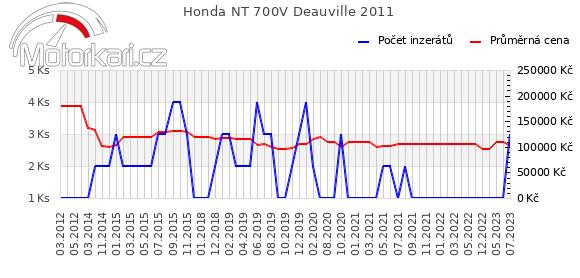Honda NT 700V Deauville 2011