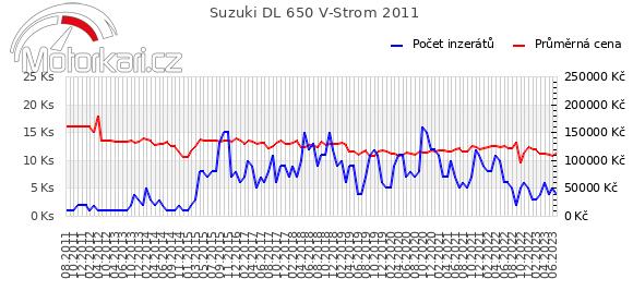 Suzuki DL 650 V-Strom 2011