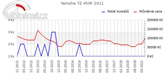 Yamaha YZ 450F 2011