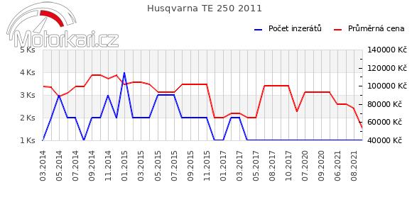 Husqvarna TE 250 2011