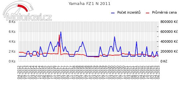 Yamaha FZ1 N 2011