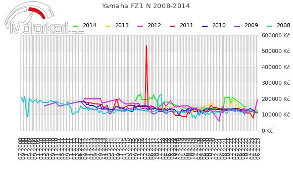 Yamaha FZ1 N 2008-2014