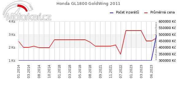 Honda GL1800 GoldWing 2011