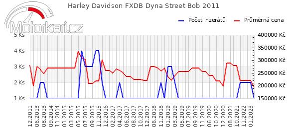 Harley Davidson FXDB Dyna Street Bob 2011