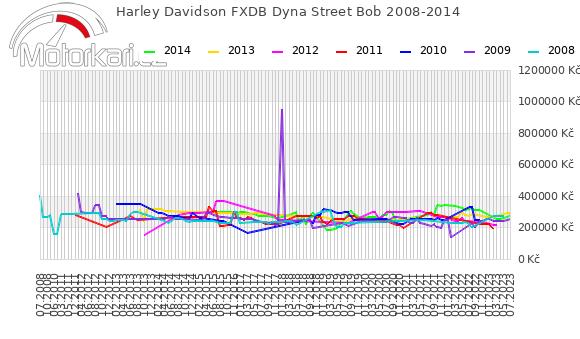 Harley Davidson FXDB Dyna Street Bob 2008-2014