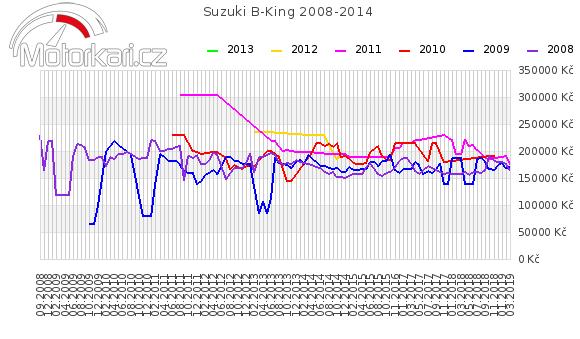 Suzuki B-King 2008-2014