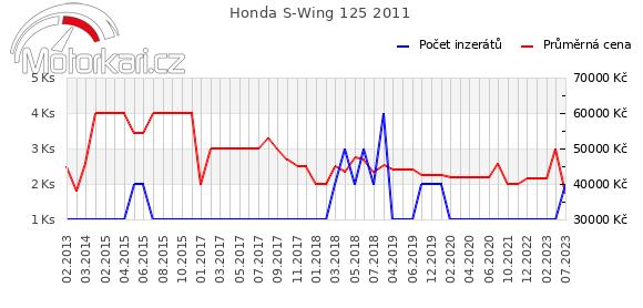 Honda S-Wing 125 2011