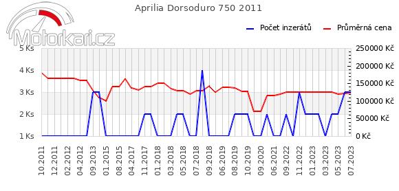 Aprilia Dorsoduro 750 2011