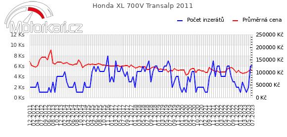 Honda XL 700V Transalp 2011