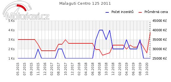 Malaguti Centro 125 2011