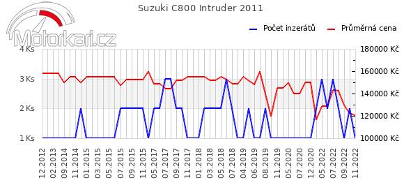 Suzuki C800 Intruder 2011