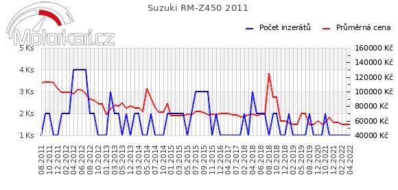Suzuki RM-Z450 2011
