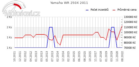 Yamaha WR 250X 2011