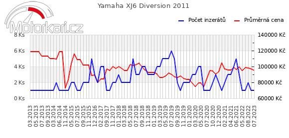 Yamaha XJ6 Diversion 2011