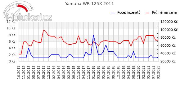 Yamaha WR 125X 2011