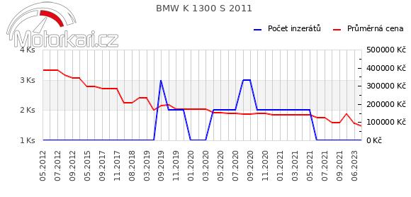 BMW K 1300 S 2011